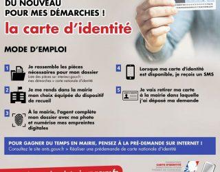 Démarches de demande de carte d'identité